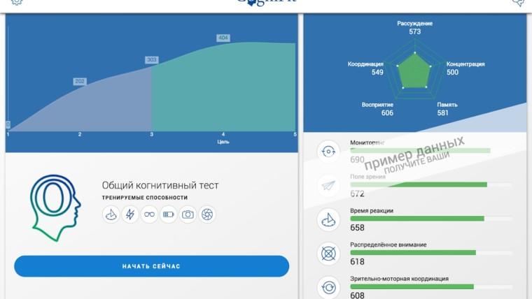 CogniFit 4.0 готова к запуску в 2020 году